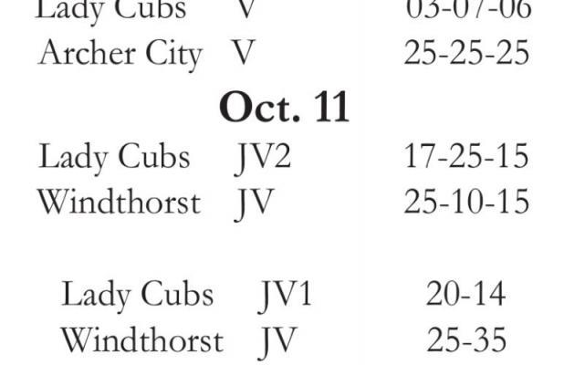 CUBS Game Scores
